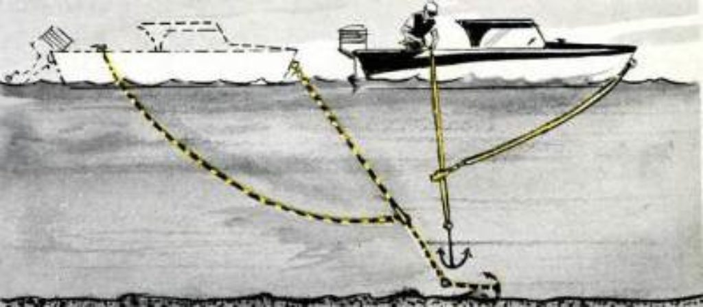 hitch hauls anchor from stern